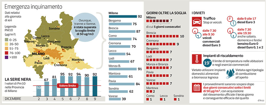 Codice sconto groupon 5 euro for Codici promozionali amazon elettronica
