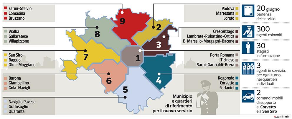 La mappa dei quartieri difficili di milano for Planimetrie dei quartieri suocera